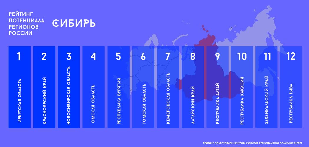 infograph_sfo_crrp.jpg